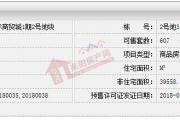 耒阳亿丰国际商贸城1期2号地块预售公告