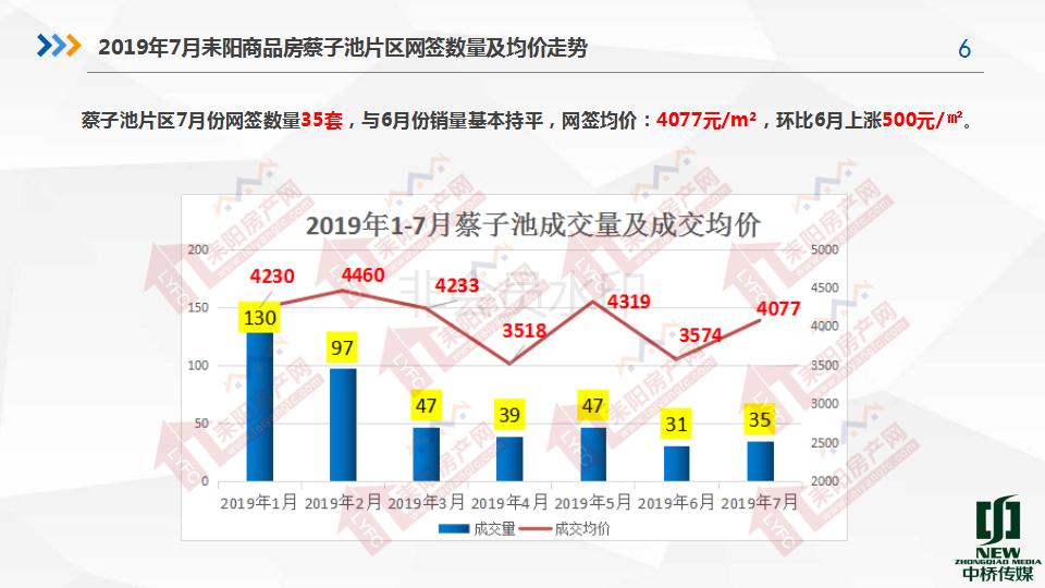 2019年7月房产分析7.19(1)_06.png