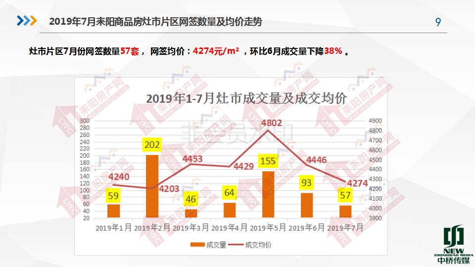 2019年7月房产分析7.19(1)_09.png