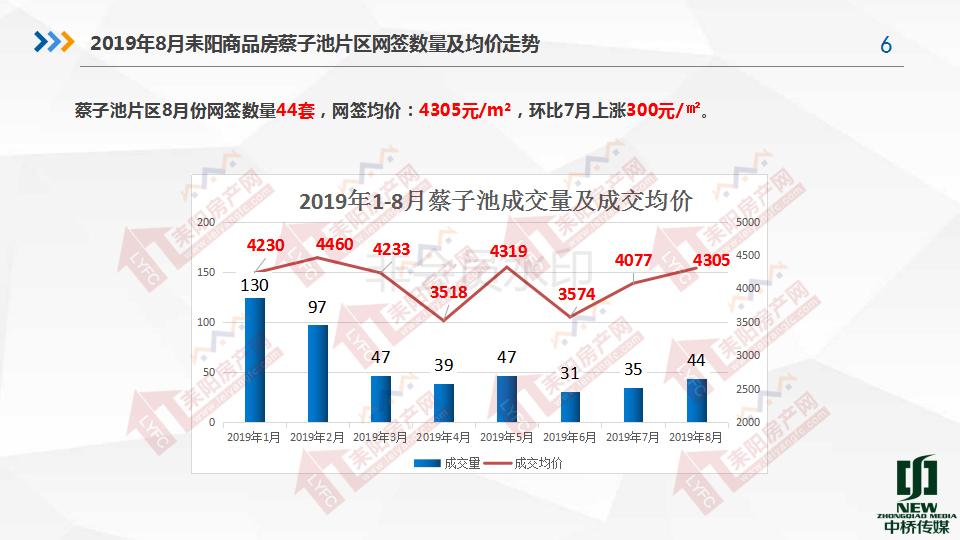 2019年8月房产分析7.19(1)_06.png