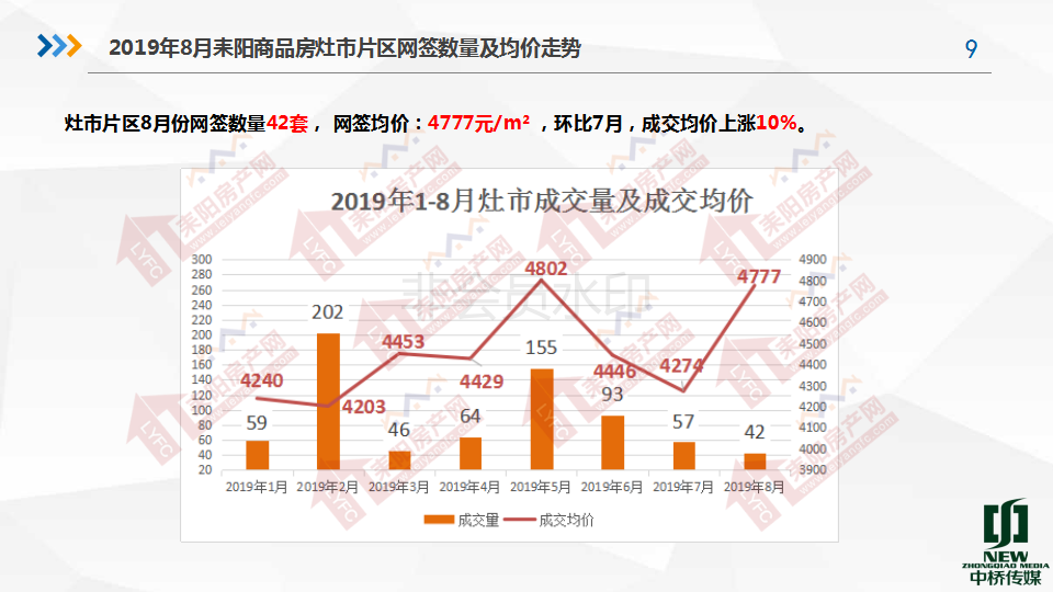 2019年8月房产分析7.19(1)_09.png