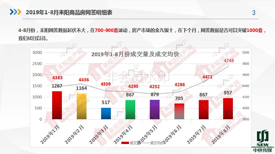 2019年8月房产分析7.19(1)_03.png