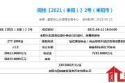 耒阳市最新一宗土拍落锤!总价达3.6亿!